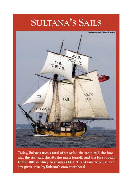 Sultana's Sails
