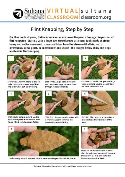 Flint Knapping