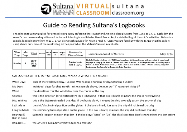 Guide to Sultana_s Logbooks
