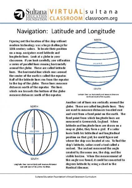 Latitude and Longitude Text