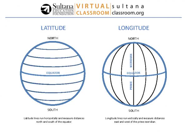 Latitude and Longitude Visual Aid