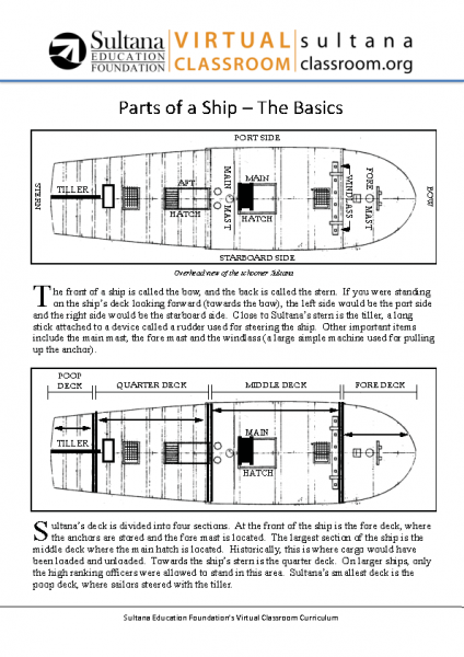 Parts of a Ship – The Basics