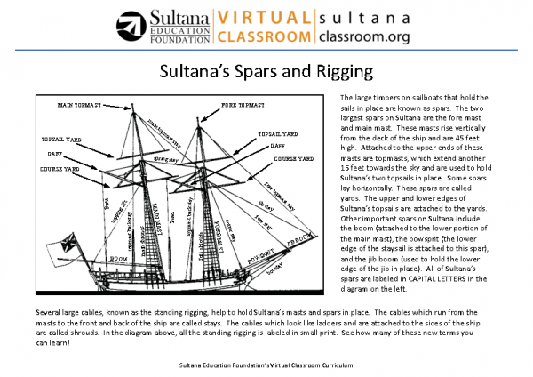 Sultana_s Spars and Rigging Text