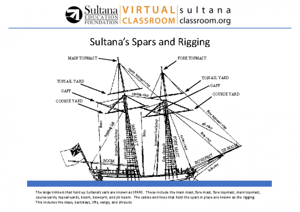 Sultana_s Spars and Rigging Visual Aid