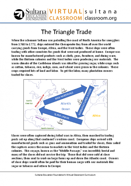 Triangle Trade Text