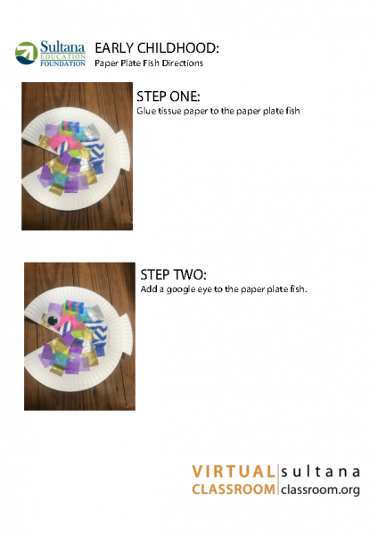 Paper Plate Fish Directions